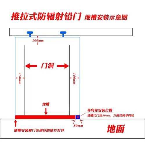 邯郸1.5毫米防辐射铅板批发零售