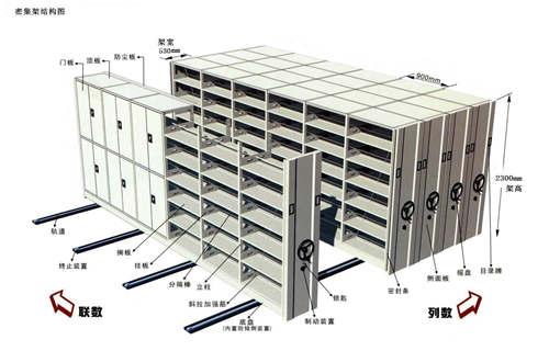 电动密集柜公司朝阳厂家供货